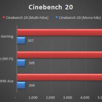 Asus ROG Strix Z490 I Gaming Benchmarks 2 200x200 26