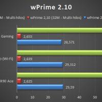 Asus ROG Strix Z490 I Gaming Benchmarks 3 200x200 27