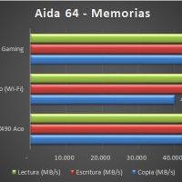 Asus ROG Strix Z490 I Gaming Benchmarks 6 200x200 30