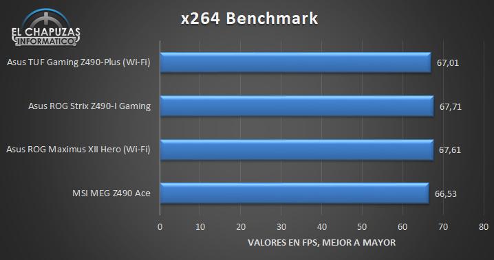 Asus TUF Gaming Z490 Plus Wi Fi Tests 4 24