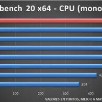 Intel Core i9 10900K Benchmarks 1 200x200 23