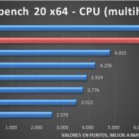 Intel Core i9 10900K Benchmarks 2 200x200 24