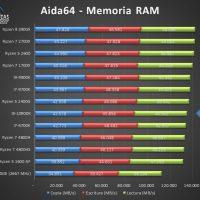 Intel Core i9 10900K Benchmarks 6 200x200 28