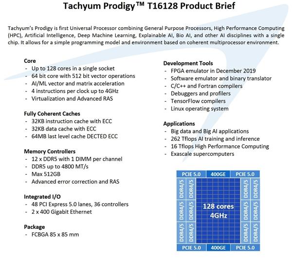 Prodigy T16128