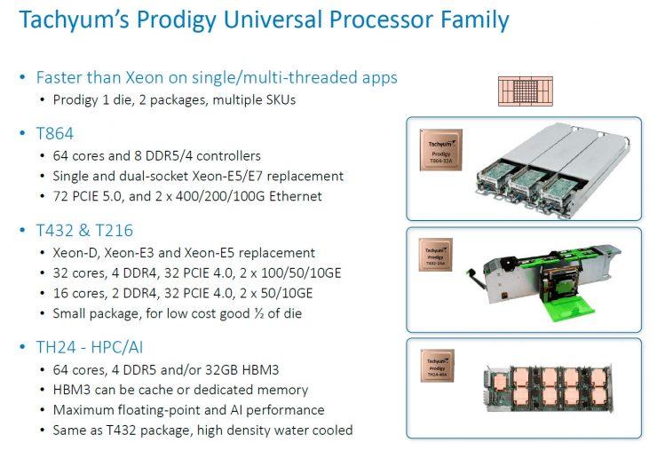 Prodigy T864 1 740x525 2
