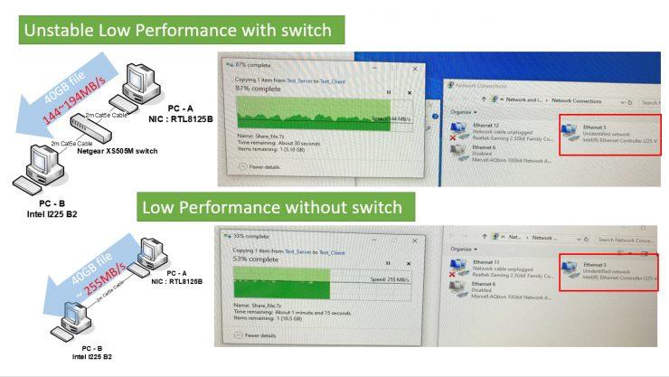 Rendimiento Intel Foxville I225 V 2 740x417 0