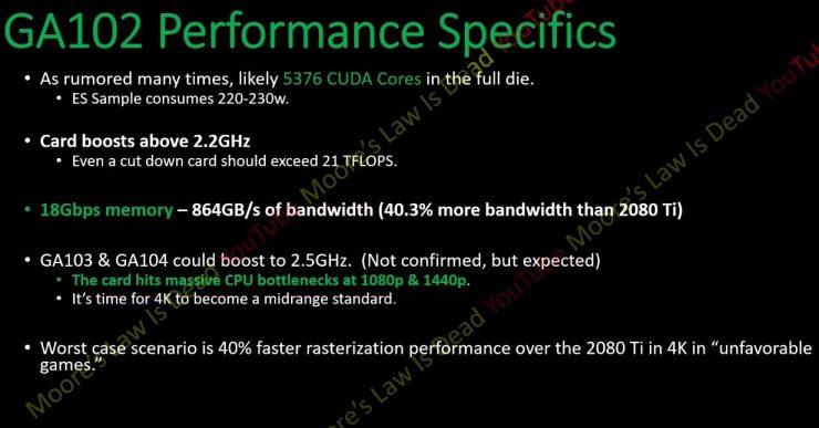 especificaciones Nvidia GA102 ampere 740x387 1