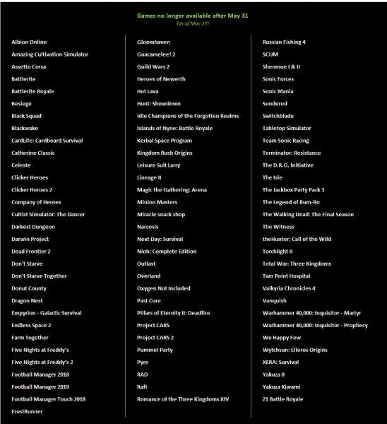 juegos eliminados nvidia geforce now 31 de mayo 548x600 0