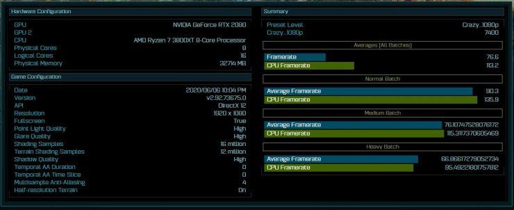 Benchmark del AMD Ryzen 7 3800XT