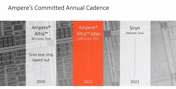 Ampere Altra vs Altra Max