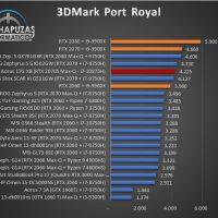 Gigabyte Aorus 17G XB Benchmarks 3 200x200 29