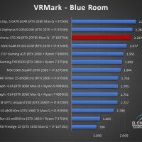 Gigabyte Aorus 17G XB Benchmarks 6 200x200 32