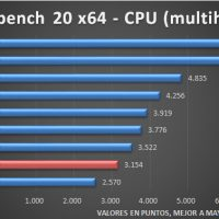 Intel Core i7 10875H Benchmarks 1 200x200 19