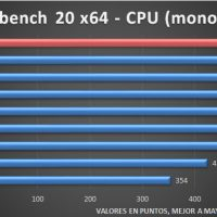 Intel Core i7 10875H Benchmarks 2 200x200 20