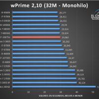 Intel Core i7 10875H Benchmarks 3 200x200 21