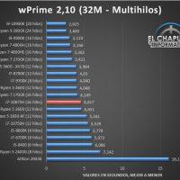 Intel Core i7 10875H Benchmarks 4 200x200 22