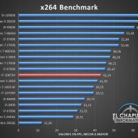 Intel Core i7 10875H Benchmarks 5 200x200 23