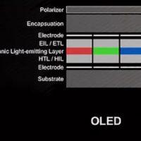 Apple invierte 330 millones de dólares en una fabrica de paneles Micro-LED