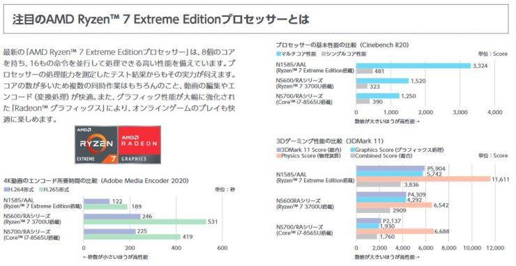 AMD Ryzen 7 Extreme