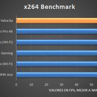 ASRock Z490 PG Velocita Benchmarks 3 200x200 25
