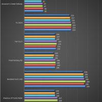 ASRock Z490 Phantom Gaming ITX TB3 Pruebas 7 200x200 26