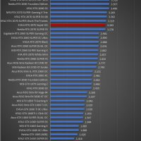 EVGA GeForce RTX 2070 Super KO Benchmarks 5 200x200 26