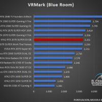 EVGA GeForce RTX 2070 Super KO Benchmarks 6 200x200 27