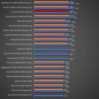 EVGA GeForce RTX 2070 Super KO Juegos Full HD 10 200x200 37
