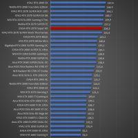 EVGA GeForce RTX 2070 Super KO Juegos Full HD 11 200x200 38