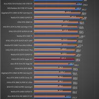 EVGA GeForce RTX 2070 Super KO Juegos Full HD 4 200x200 31