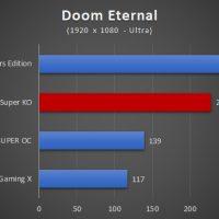 EVGA GeForce RTX 2070 Super KO Juegos Full HD 6 200x200 33