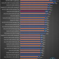 EVGA GeForce RTX 2070 Super KO Juegos QHD 10 200x200 52