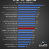 EVGA GeForce RTX 2070 Super KO Juegos QHD 3 200x200 45