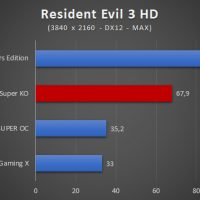 EVGA GeForce RTX 2070 Super KO Juegos UHD 12 200x200 69