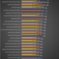 EVGA GeForce RTX 2070 Super KO Juegos UHD 4 200x200 61
