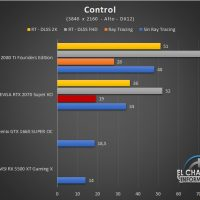 EVGA GeForce RTX 2070 Super KO Juegos UHD 5 200x200 62