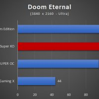 EVGA GeForce RTX 2070 Super KO Juegos UHD 6 200x200 63