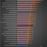 EVGA GeForce RTX 2070 Super KO Juegos UHD 9 200x200 66