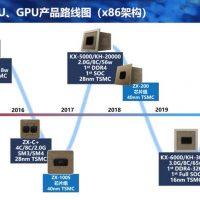 La compañía china Zhaoxin comienza a desarrollar su propia tarjeta gráfica dedicada