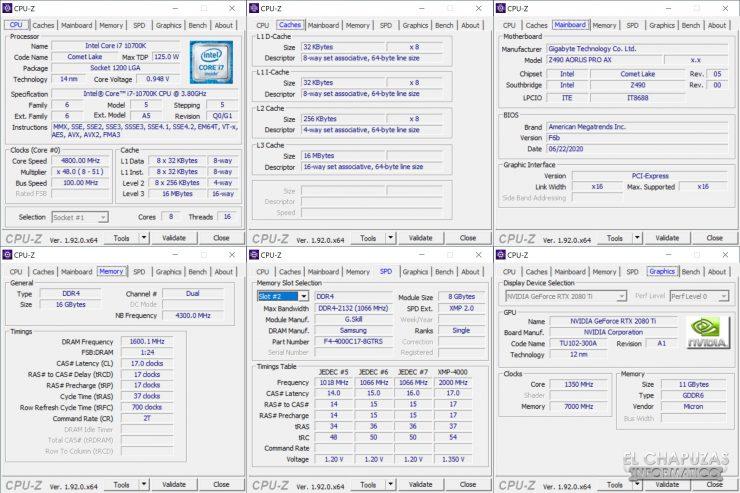 Gigabyte Z490 Aorus Pro AX - CPU-Z