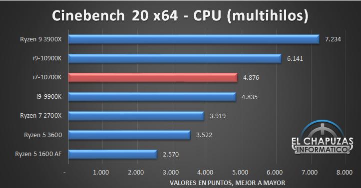 Intel Core i7 10700K Tests 1 8