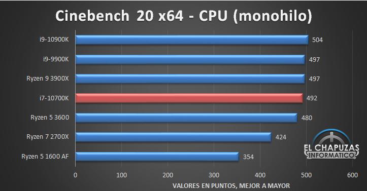 Intel Core i7 10700K Tests 2 9