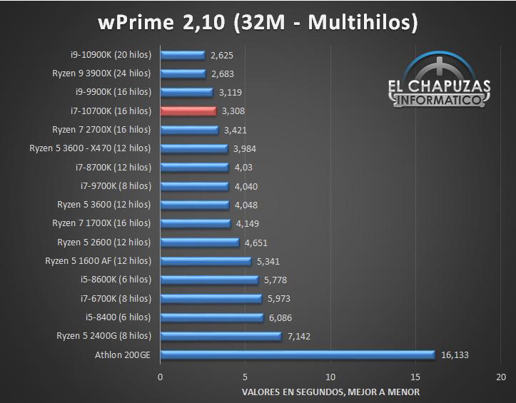 Intel Core i7 10700K Tests 4 11