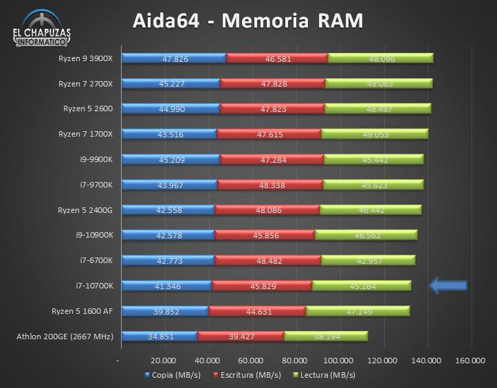 Intel Core i7 10700K Tests 7 14