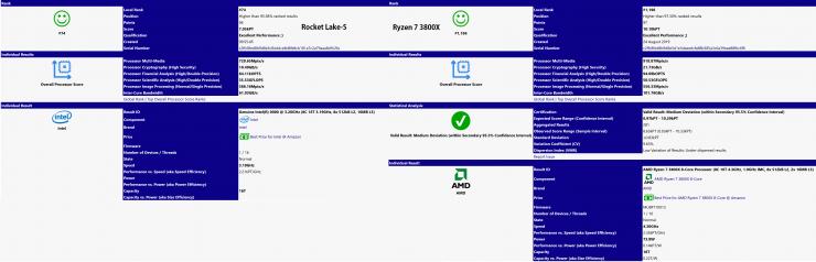 Intel Rocket Lake-S vs AMD Ryzen 7 3800X