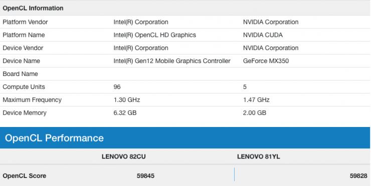 Intel Xe 96 EU