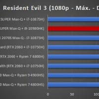 MSI GE66 Raider 10SGS Juegos 6 200x200 44