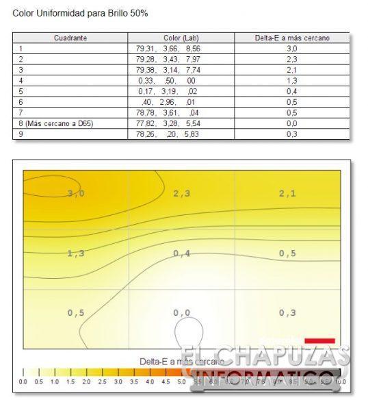 Ozone DSP27 IPS 17 1 538x600 23