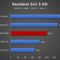Zotac GeForce RTX 2060 Juegos QHD 12 200x200 55
