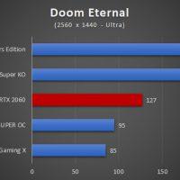 Zotac GeForce RTX 2060 Juegos QHD 6 200x200 49